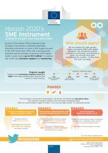 H2020SME_design_S_v7